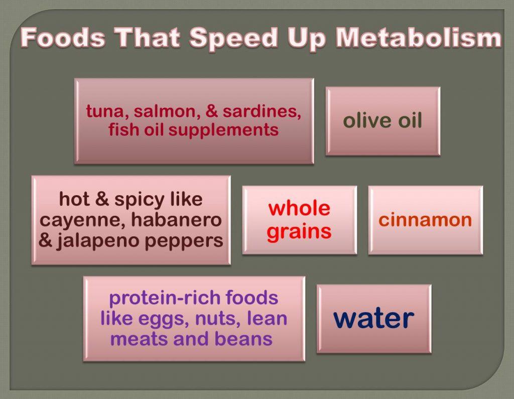boost metabolism_2