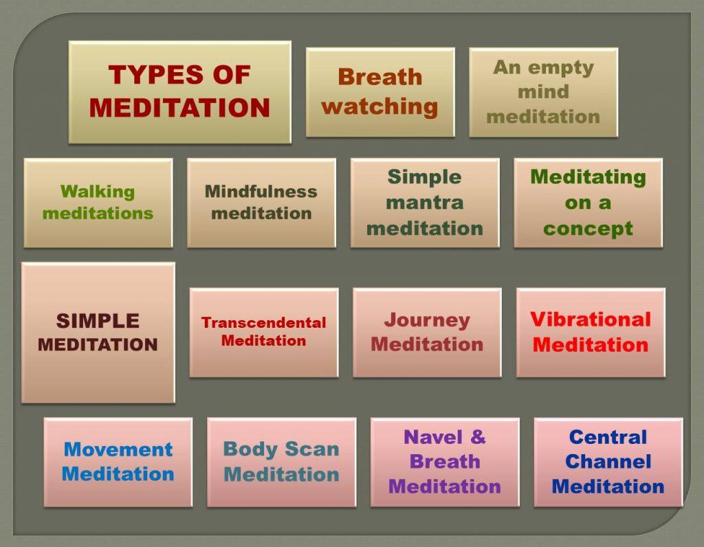 starting meditation_2