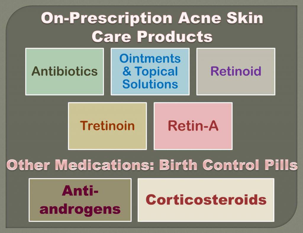 acne medications_4