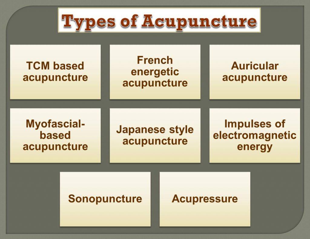 acupuncture up close_3