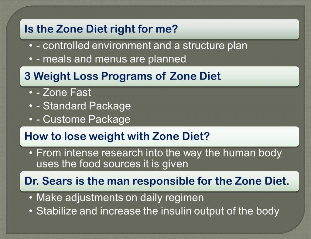 zone diet_2